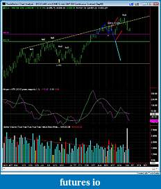 How to use volume in your trading-20090903-es-daily-lvpb.jpg