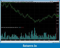How to use volume in your trading-20090903-es-699-unmarked-lvpb.jpg