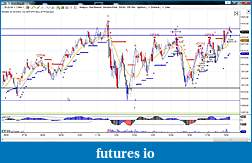 Mtpredictor false signals.-es-12-14-3-min-05112014.jpg