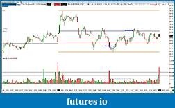 My journal to trade by understanding market's processes and behaviors-2014-10-06-3-minutes.jpg