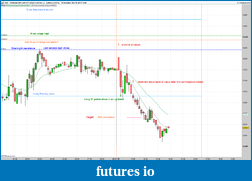 JB SPI daytrading and FX fuller method-australia-200-cash-a1-micro-contrac-.png-nov-7.png