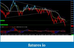 FlexRenko in day trading-zlato-renko-macd-20-31-12.png