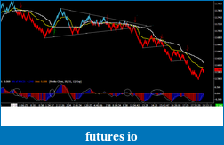 FlexRenko in day trading-gold-short-day.png