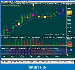 Beth's Journey to Make Her Millions-cl-real-trade-7-jul-pm.jpg