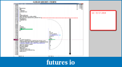 COMMON SENSE-2014-11-19_1557_short_term_1.png