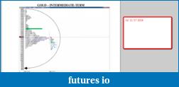 COMMON SENSE-2014-11-19_1558_intermediate_term.png