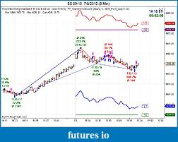 PriceActionSwing discussion-es-09-10-7_8_2010-3-min-.jpg
