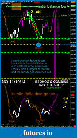 Bedhog's 11.11 TopstepTrader Combine Journal-bedhog-day7-trade11.jpg