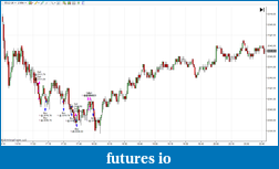 Starts trading ES after  2 year break...-2014-11-19.png
