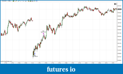 Starts trading ES after  2 year break...-2014-11-20.png