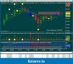 THREE SET UPS-cl-inside-bar-trades-8-jul.jpg