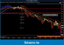 The Crude Dude Oil Trading System-cl-01-15-1-min-11_21_2014-trade-1.jpg