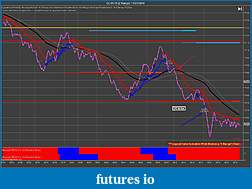 The Crude Dude Oil Trading System-cl-01-15-2-range-11_21_2014-trade-1.jpg