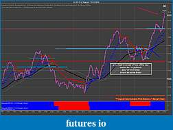 The Crude Dude Oil Trading System-cl-01-15-2-range-11_21_2014-trade-v2.jpg