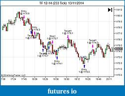TF Trading Journal (without  indicators)-tf-12-14-233-tick-13_11_2014.jpg