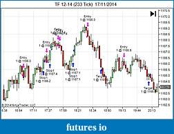 TF Trading Journal (without  indicators)-tf-12-14-233-tick-17_11_2014.jpg