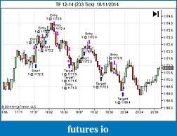 TF Trading Journal (without  indicators)-tf-12-14-233-tick-18_11_2014.jpg