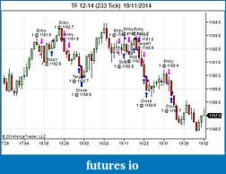 TF Trading Journal (without  indicators)-tf-12-14-233-tick-19_11_2014.jpg