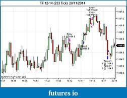 TF Trading Journal (without  indicators)-tf-12-14-233-tick-20_11_2014.jpg
