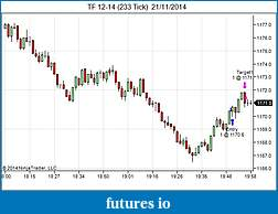 TF Trading Journal (without  indicators)-tf-12-14-233-tick-21_11_2014.jpg