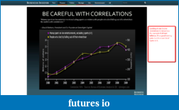 COMMON SENSE-2014-11-23_1005_correlation.png