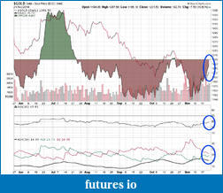 Precious Metals: Stocks and ETFs-gold1.png