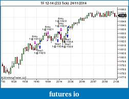 TF Trading Journal (without  indicators)-tf-12-14-233-tick-24_11_2014.jpg