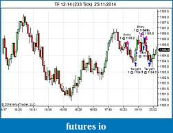 TF Trading Journal (without  indicators)-tf-12-14-233-tick-25_11_2014.jpg