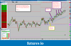 Tap In's Corner-2014-11-26_nq_summary.png