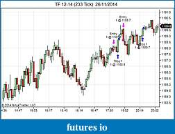 TF Trading Journal (without  indicators)-tf-12-14-233-tick-26_11_2014.jpg