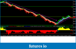 FlexRenko in day trading-cl-today.png