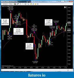 shodson's Trading Journal-20100708-cl-trend-analysis.png