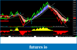 FlexRenko in day trading-aud-usd-live.png
