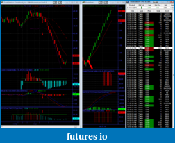Day Trading Options-oih-putcharts2014-11-25-28with_time_-_sales.png