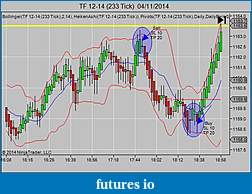 TF Trading Journal (without  indicators)-signal-easier-1.jpg