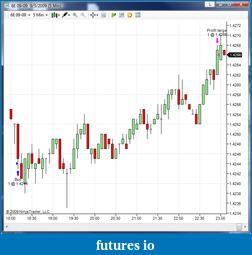 shodson's Trading Journal-6e-20090903.png