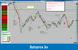 Tap In's Corner-2014-12-01_nq_summary.png