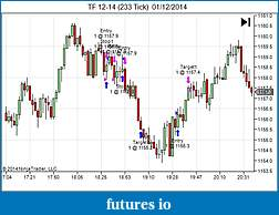 TF Trading Journal (without  indicators)-tf-12-14-233-tick-01_12_2014.jpg