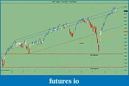 The MARKET,  Indices, ETFs and other stocks-spy-daily-1_31_2014-12_2_2014.jpg