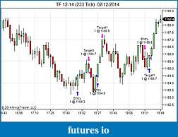TF Trading Journal (without  indicators)-tf-12-14-233-tick-02_12_2014.jpg