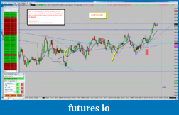 Tap In's Corner-2014-12-02_nq_summary.png