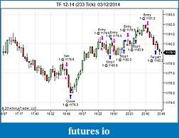 TF Trading Journal (without  indicators)-tf-12-14-233-tick-03_12_2014.jpg