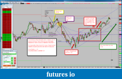Tap In's Corner-2014-12-03_nq_summary.png