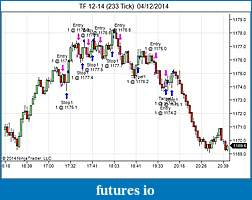 TF Trading Journal (without  indicators)-tf-12-14-233-tick-04_12_2014.jpg