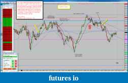 Tap In's Corner-2014-12-04_nq_summary.png
