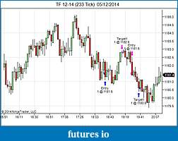 TF Trading Journal (without  indicators)-tf-12-14-233-tick-05_12_2014.jpg