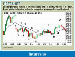 Book Discussion: Reading Price Charts Bar by Bar by Al Brooks-capture.jpg