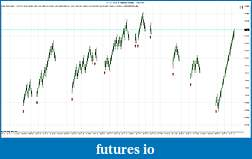 Eminifutures BuySell-tf-12-14-4-ntrenkocandle-12_6_2014.jpg