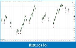 Eminifutures BuySell-tf-12-14-4-ntrenkocandle-.jpg