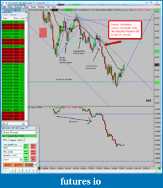 Tap In's Corner-2014-12-08_cl_missed_trade.png